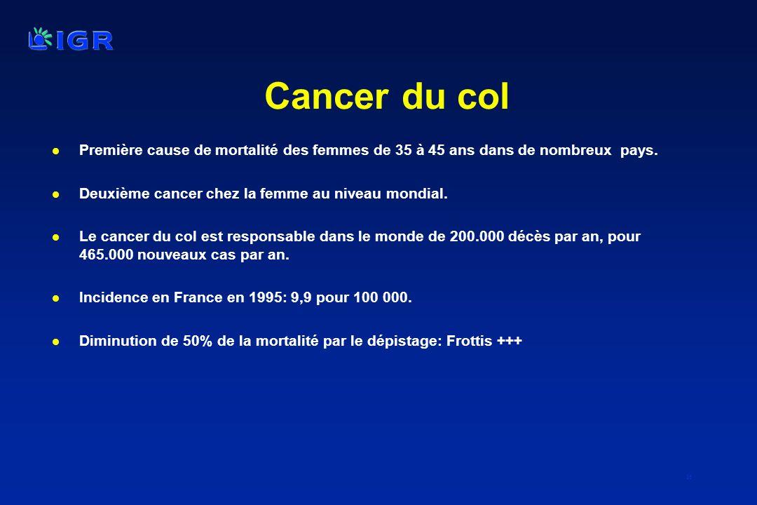 16 l Première cause de mortalité des femmes de 35 à 45 ans dans de nombreux pays. l Deuxième cancer chez la femme au niveau mondial. l Le cancer du co