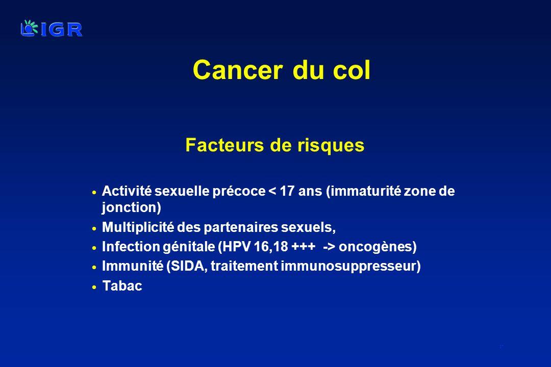 17 Facteurs de risques Activité sexuelle précoce < 17 ans (immaturité zone de jonction) Multiplicité des partenaires sexuels, Infection génitale (HPV