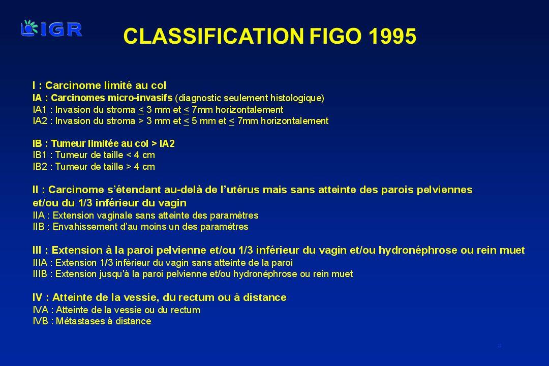 21 CLASSIFICATION FIGO 1995