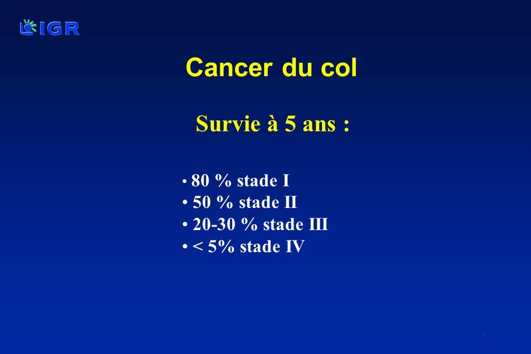 22 Survie à 5 ans : 80 % stade I 50 % stade II 20-30 % stade III < 5% stade IV Cancer du col