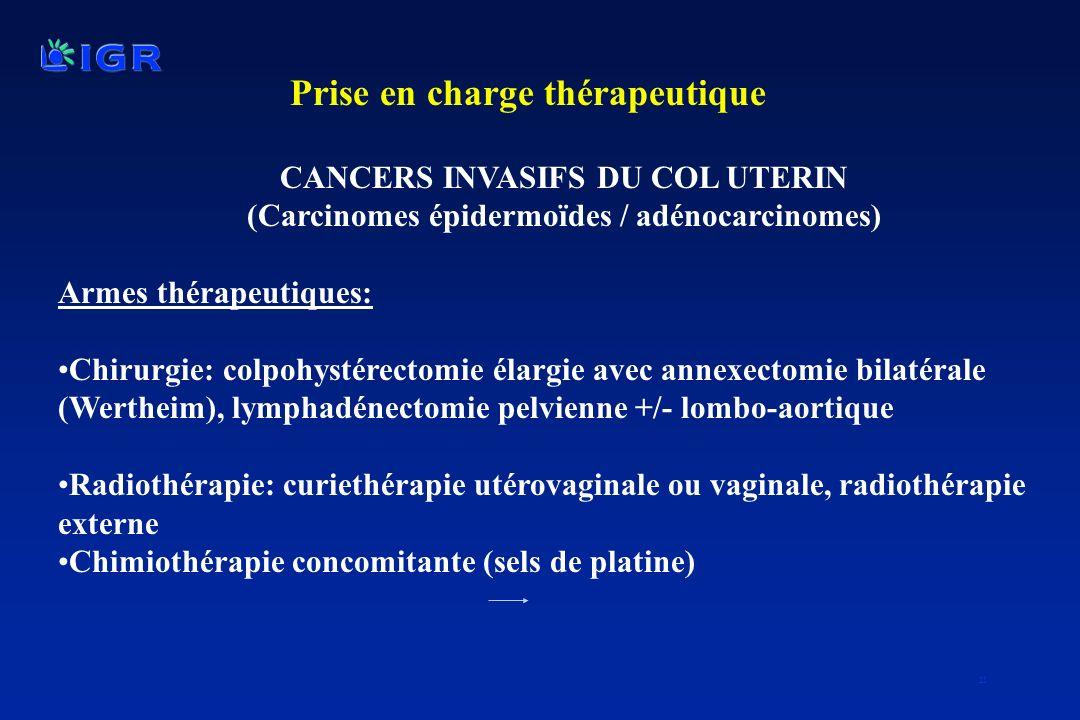 23 Prise en charge thérapeutique CANCERS INVASIFS DU COL UTERIN (Carcinomes épidermoïdes / adénocarcinomes) Armes thérapeutiques: Chirurgie: colpohyst