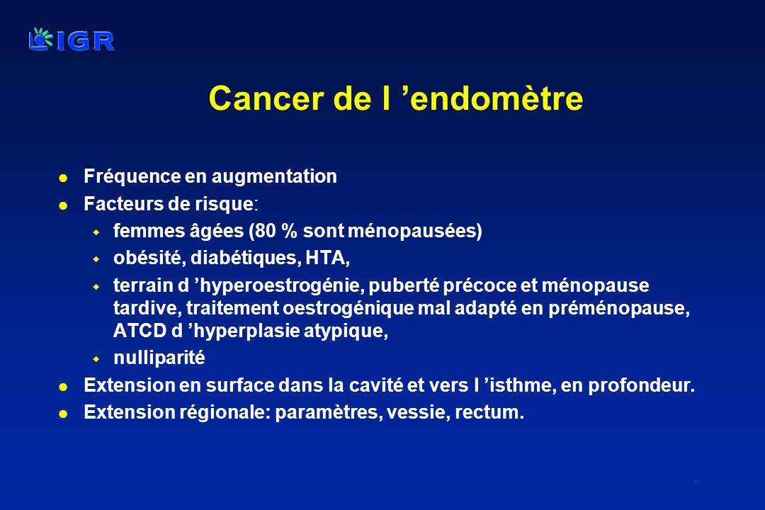 44 Cancer de l endomètre l Fréquence en augmentation l Facteurs de risque: w femmes âgées (80 % sont ménopausées) w obésité, diabétiques, HTA, w terra