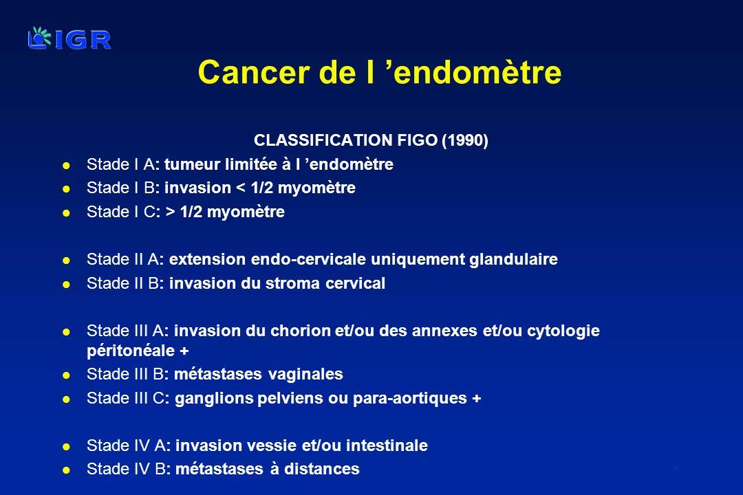 45 Cancer de l endomètre CLASSIFICATION FIGO (1990) l Stade I A: tumeur limitée à l endomètre l Stade I B: invasion < 1/2 myomètre l Stade I C: > 1/2