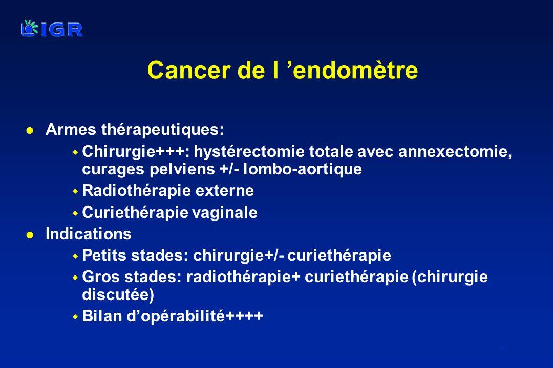 50 Cancer de l endomètre l Armes thérapeutiques: w Chirurgie+++: hystérectomie totale avec annexectomie, curages pelviens +/- lombo-aortique w Radioth