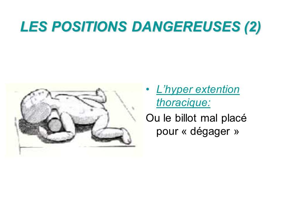 LES POSITIONS DANGEREUSES (3) Les bras en chandelier: Par rétraction des muscles des épaules quand ils restent courts et contracturés