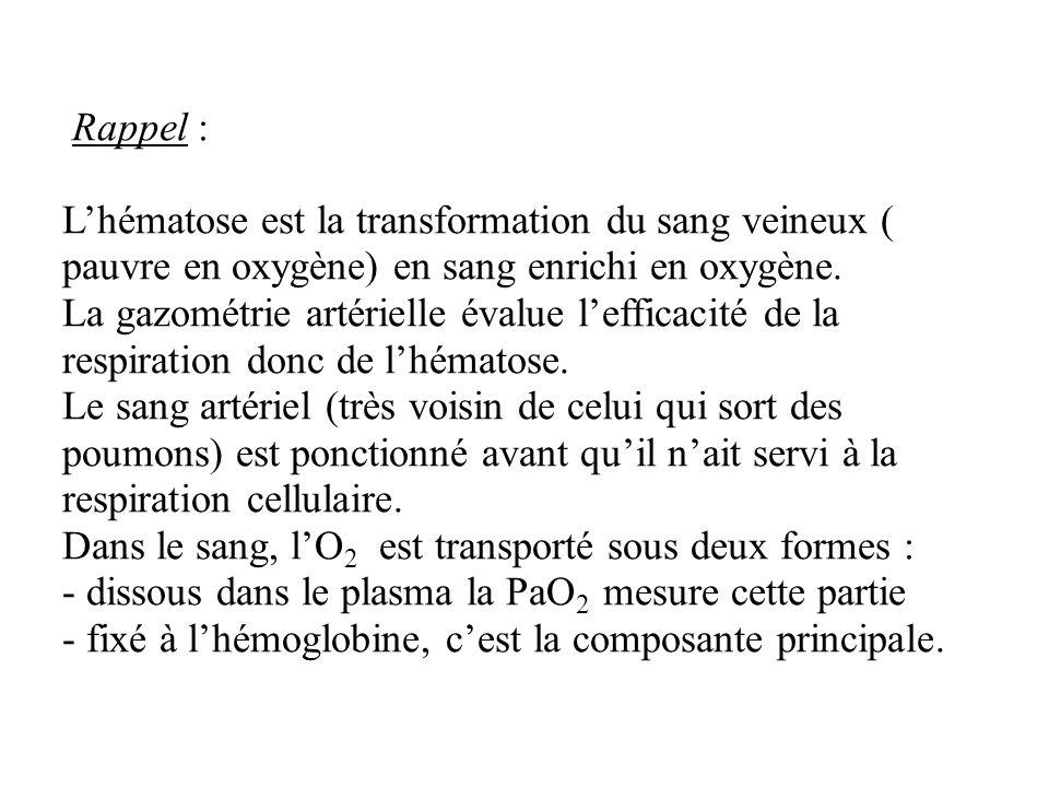 Rappel : Lhématose est la transformation du sang veineux ( pauvre en oxygène) en sang enrichi en oxygène. La gazométrie artérielle évalue lefficacité
