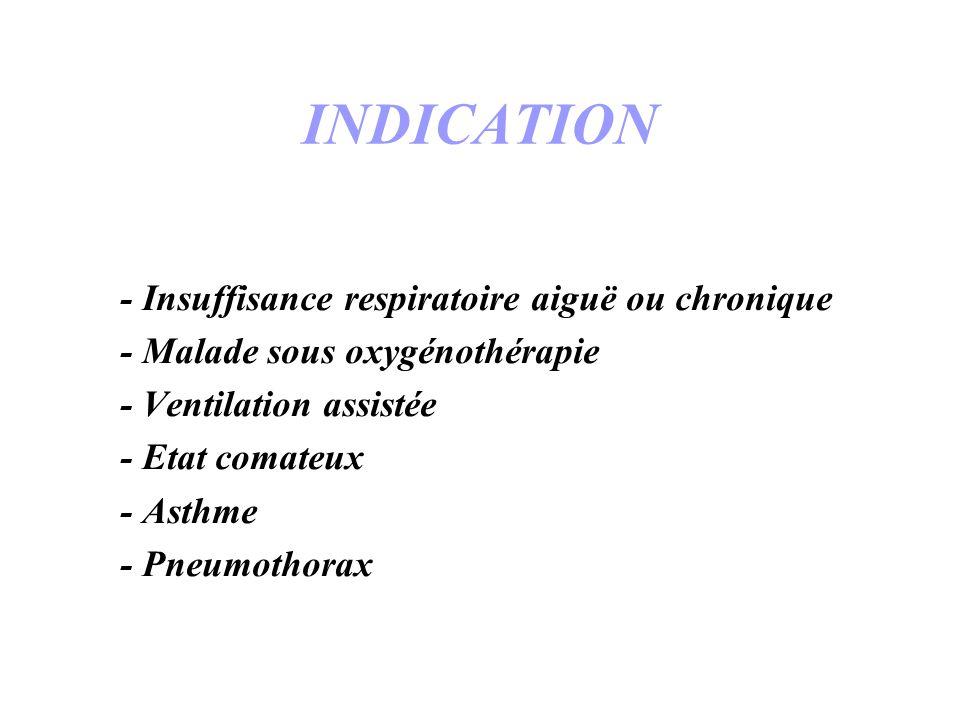 INDICATION - Insuffisance respiratoire aiguë ou chronique - Malade sous oxygénothérapie - Ventilation assistée - Etat comateux - Asthme - Pneumothorax
