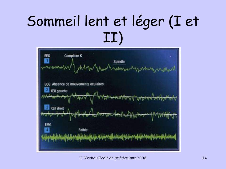 C.Yvenou Ecole de puériculture 200814 Sommeil lent et léger (I et II)