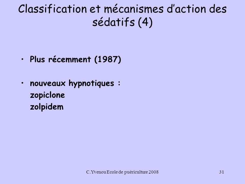C.Yvenou Ecole de puériculture 200831 Classification et mécanismes daction des sédatifs (4) Plus récemment (1987) nouveaux hypnotiques : zopiclone zolpidem