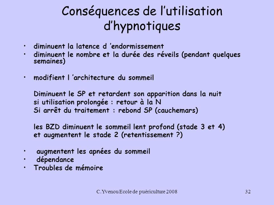 C.Yvenou Ecole de puériculture 200832 Conséquences de lutilisation dhypnotiques diminuent la latence d endormissement diminuent le nombre et la durée des réveils (pendant quelques semaines) modifient l architecture du sommeil Diminuent le SP et retardent son apparition dans la nuit si utilisation prolongée : retour à la N Si arrêt du traitement : rebond SP (cauchemars) les BZD diminuent le sommeil lent profond (stade 3 et 4) et augmentent le stade 2 (retentissement ?) augmentent les apnées du sommeil dépendance Troubles de mémoire