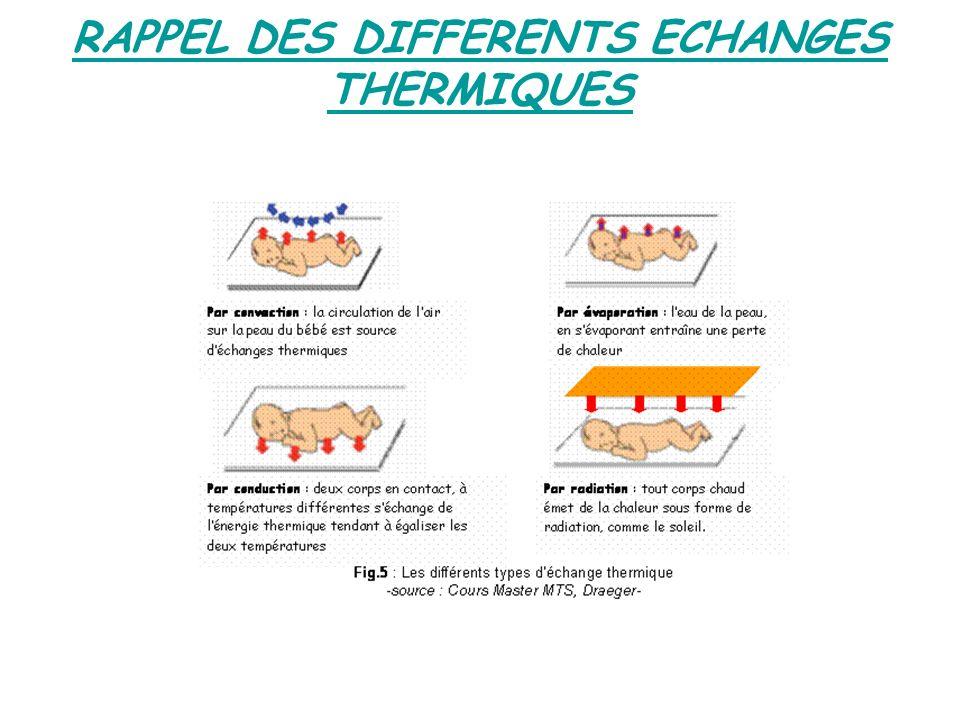 RAPPEL DES DIFFERENTS ECHANGES THERMIQUES