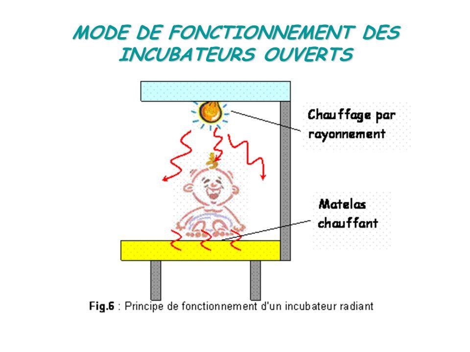 fonctionnement simple: Utilise le chauffage par radiation sur certains modèles: utilisation en plus du chauffage par conduction
