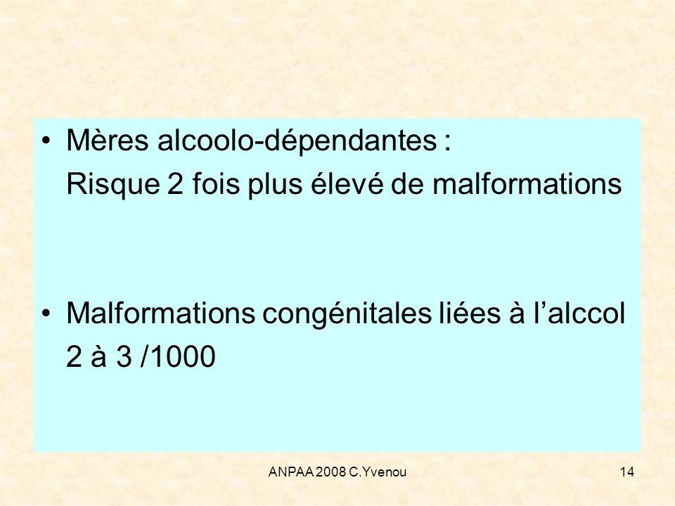 ANPAA 2008 C.Yvenou14 Mères alcoolo-dépendantes : Risque 2 fois plus élevé de malformations Malformations congénitales liées à lalccol 2 à 3 /1000