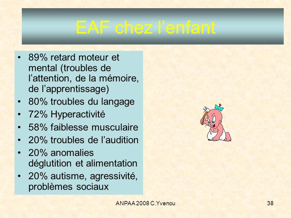 ANPAA 2008 C.Yvenou38 EAF chez lenfant 89% retard moteur et mental (troubles de lattention, de la mémoire, de lapprentissage) 80% troubles du langage