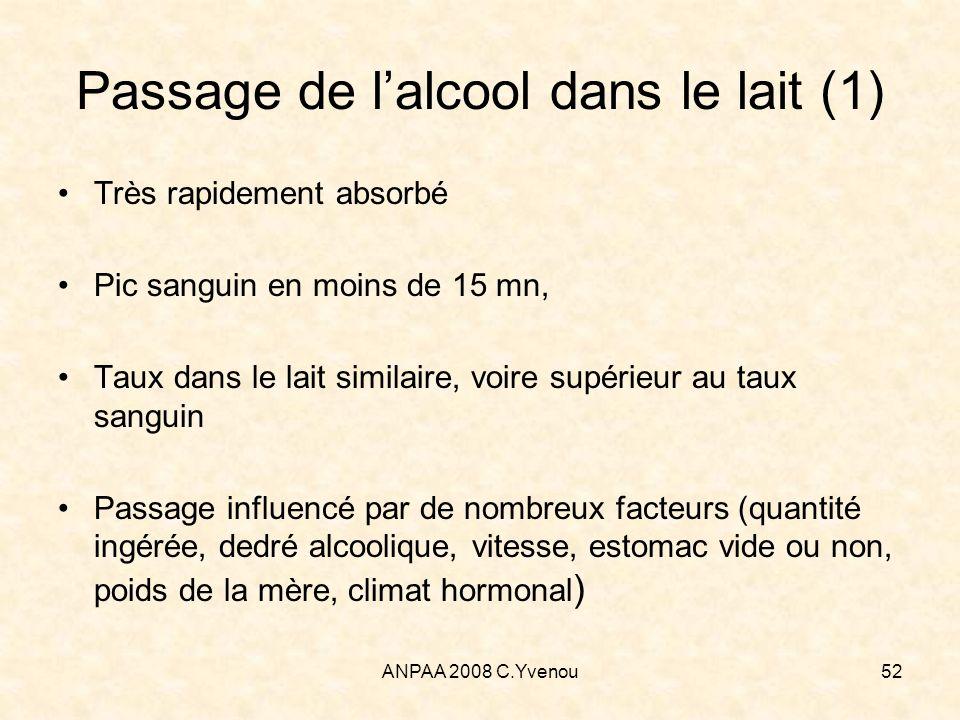 ANPAA 2008 C.Yvenou52 Passage de lalcool dans le lait (1) Très rapidement absorbé Pic sanguin en moins de 15 mn, Taux dans le lait similaire, voire su