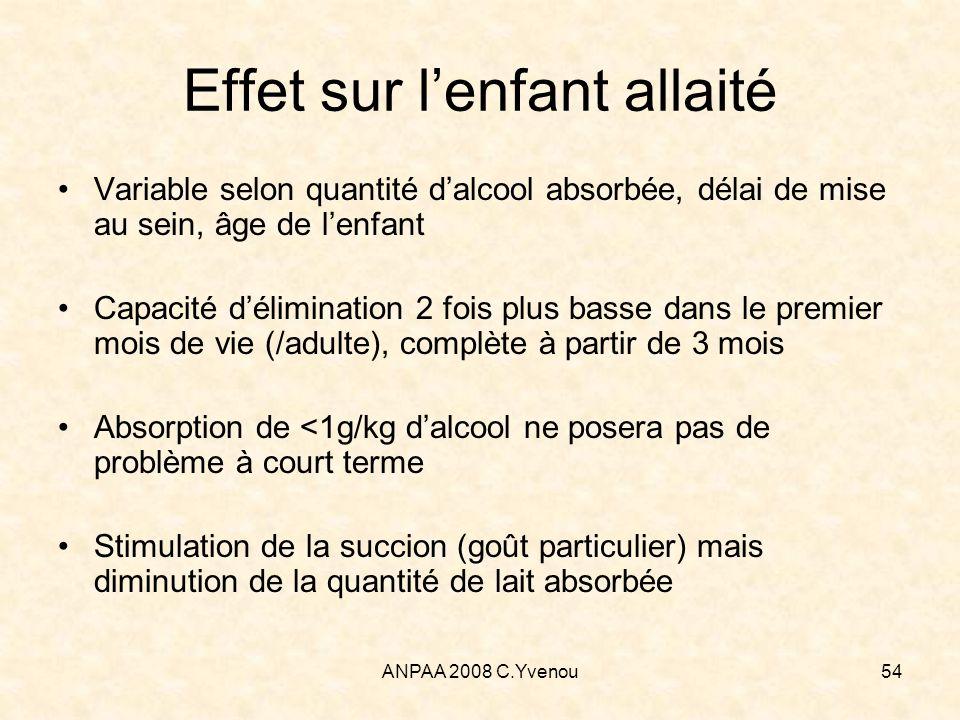 ANPAA 2008 C.Yvenou54 Effet sur lenfant allaité Variable selon quantité dalcool absorbée, délai de mise au sein, âge de lenfant Capacité délimination