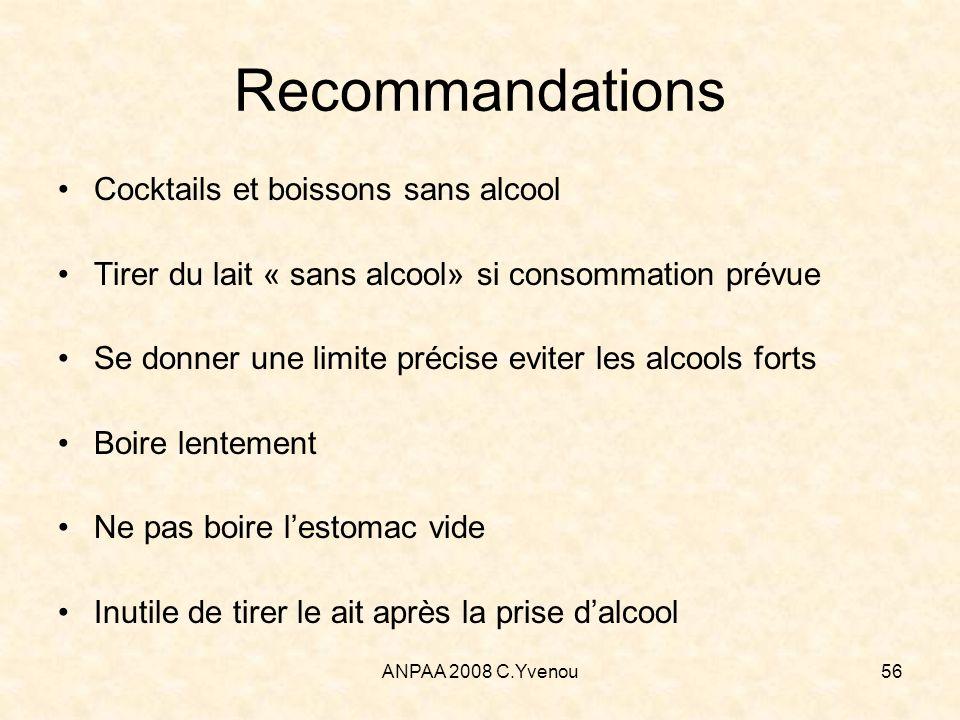 ANPAA 2008 C.Yvenou56 Recommandations Cocktails et boissons sans alcool Tirer du lait « sans alcool» si consommation prévue Se donner une limite préci