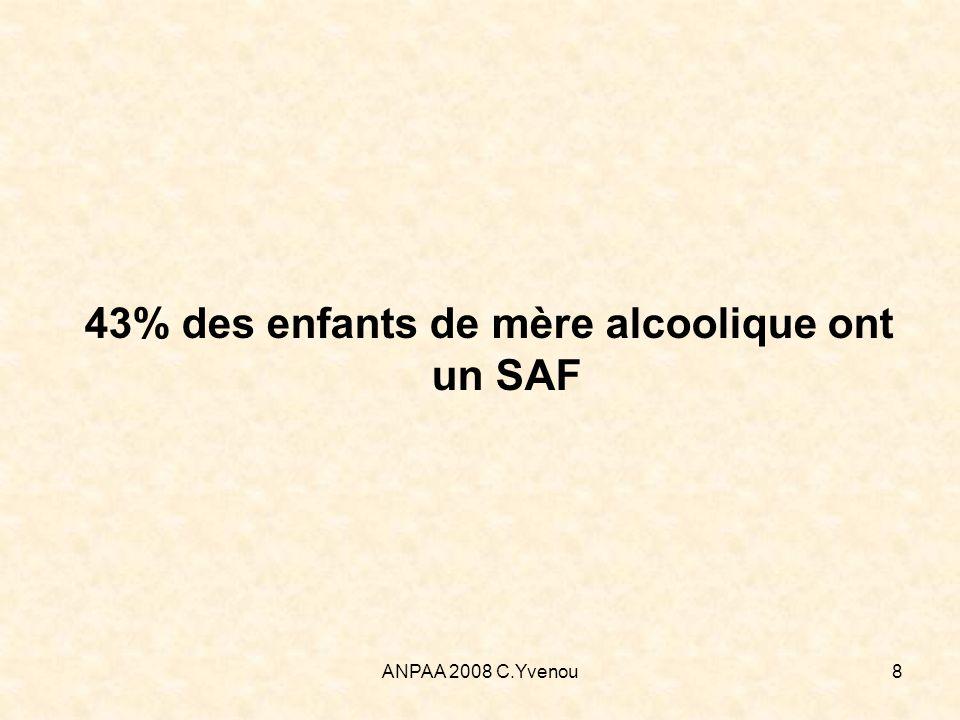 ANPAA 2008 C.Yvenou9 En France 60 % des femmes ne consomment pas dalcool 30 % des femmes consomment 1 à 2 verres par jour 8 % des femmes consomment 3 à 4 verres par jour 2 % des femmes consomment + de 5 verres par jour NORD, BRETAGNE, POITOU-CHARENTE