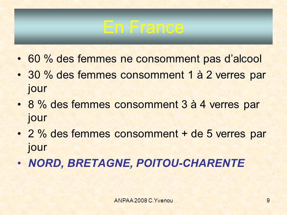 ANPAA 2008 C.Yvenou9 En France 60 % des femmes ne consomment pas dalcool 30 % des femmes consomment 1 à 2 verres par jour 8 % des femmes consomment 3