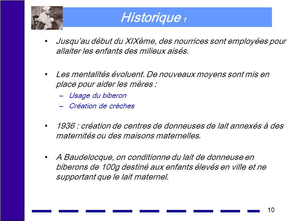 10 Historique 1 Jusquau début du XIXème, des nourrices sont employées pour allaiter les enfants des milieux aisés. Les mentalités évoluent. De nouveau