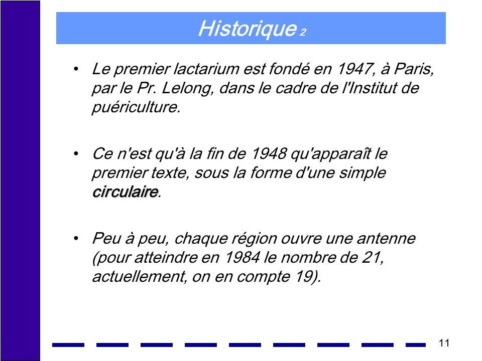 11 Historique 2 Le premier lactarium est fondé en 1947, à Paris, par le Pr. Lelong, dans le cadre de l'Institut de puériculture. circulaireCe n'est qu