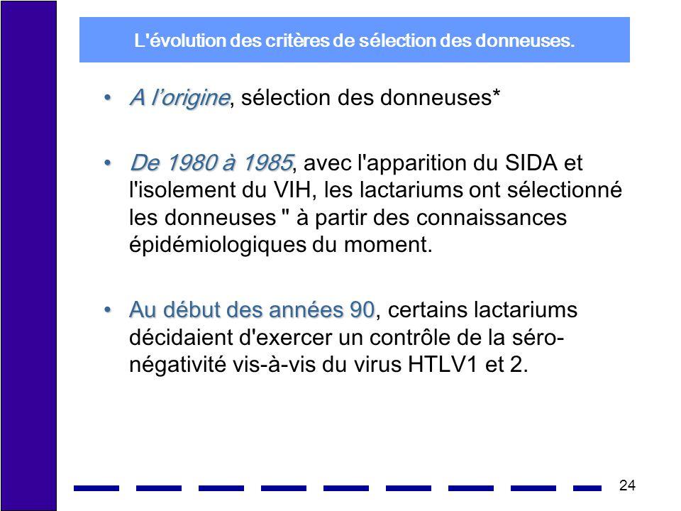 24 L'évolution des critères de sélection des donneuses. A lorigineA lorigine, sélection des donneuses* De 1980 à 1985De 1980 à 1985, avec l'apparition