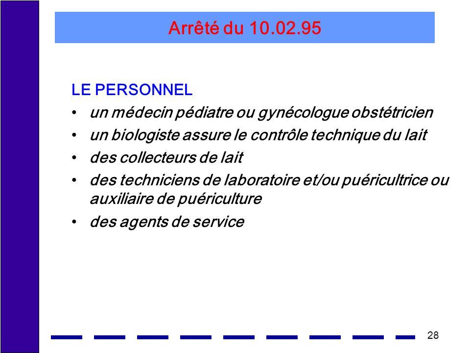 28 Arrêté du 10.02.95 LE PERSONNEL un médecin pédiatre ou gynécologue obstétricien un biologiste assure le contrôle technique du lait des collecteurs