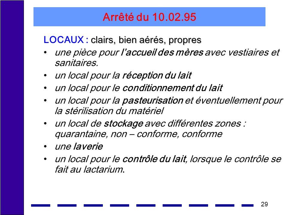 29 Arrêté du 10.02.95 clairs, bien aérés, propres LOCAUX : clairs, bien aérés, propres une pièce pour laccueil des mères avec vestiaires et sanitaires