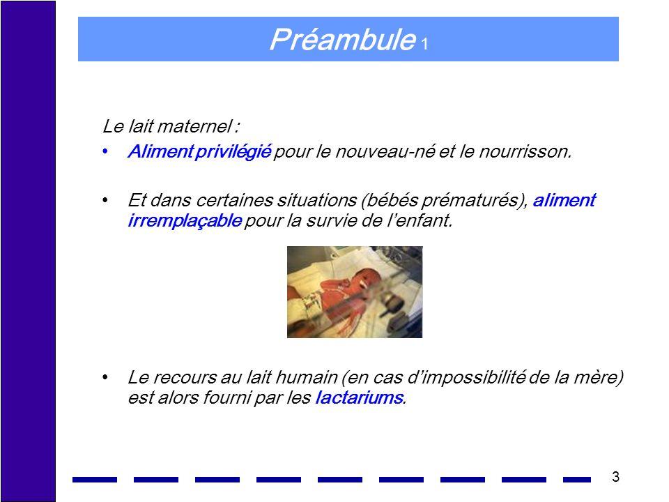 3 Préambule 1 Le lait maternel : Aliment privilégié pour le nouveau-né et le nourrisson. Et dans certaines situations (bébés prématurés), aliment irre