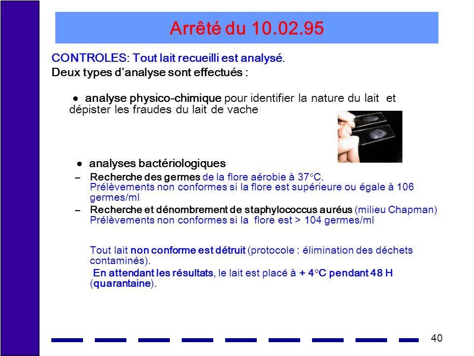 40 Arrêté du 10.02.95 CONTROLES: Tout lait recueilli est analysé. Deux types danalyse sont effectués : analyse physico-chimique pour identifier la nat