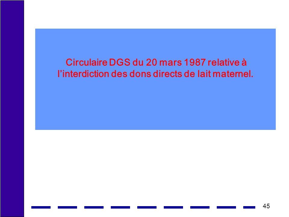 45 Circulaire DGS du 20 mars 1987 relative à linterdiction des dons directs de lait maternel.