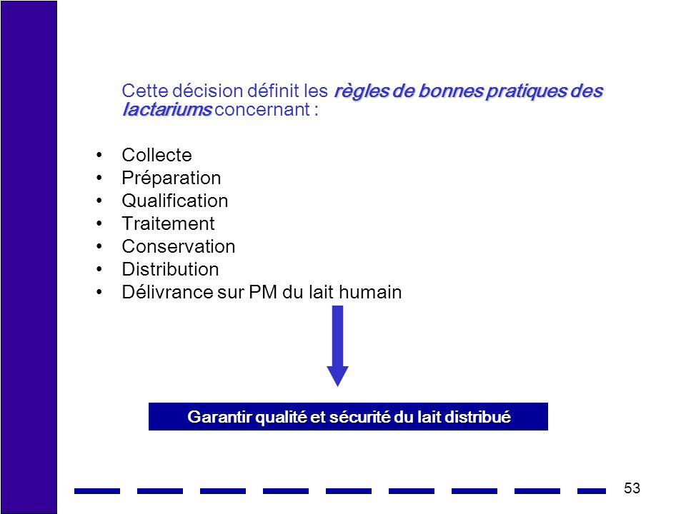 53 règles de bonnes pratiques des lactariums Cette décision définit les règles de bonnes pratiques des lactariums concernant : Collecte Préparation Qu