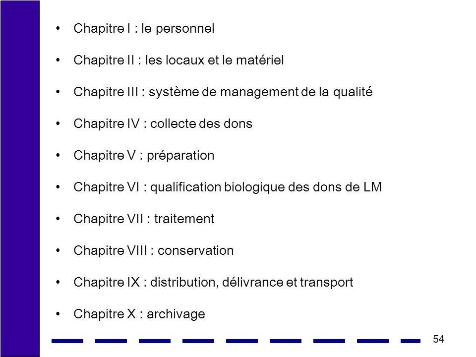 54 Chapitre I : le personnel Chapitre II : les locaux et le matériel Chapitre III : système de management de la qualité Chapitre IV : collecte des don