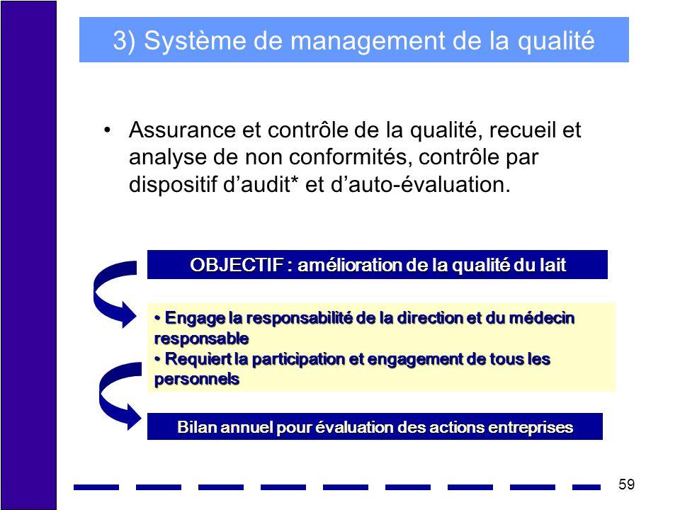 59 3) Système de management de la qualité Assurance et contrôle de la qualité, recueil et analyse de non conformités, contrôle par dispositif daudit* et dauto-évaluation.