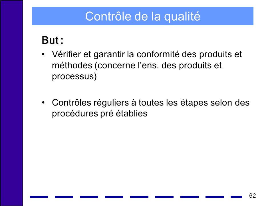 62 Contrôle de la qualité But : Vérifier et garantir la conformité des produits et méthodes (concerne lens. des produits et processus) Contrôles régul