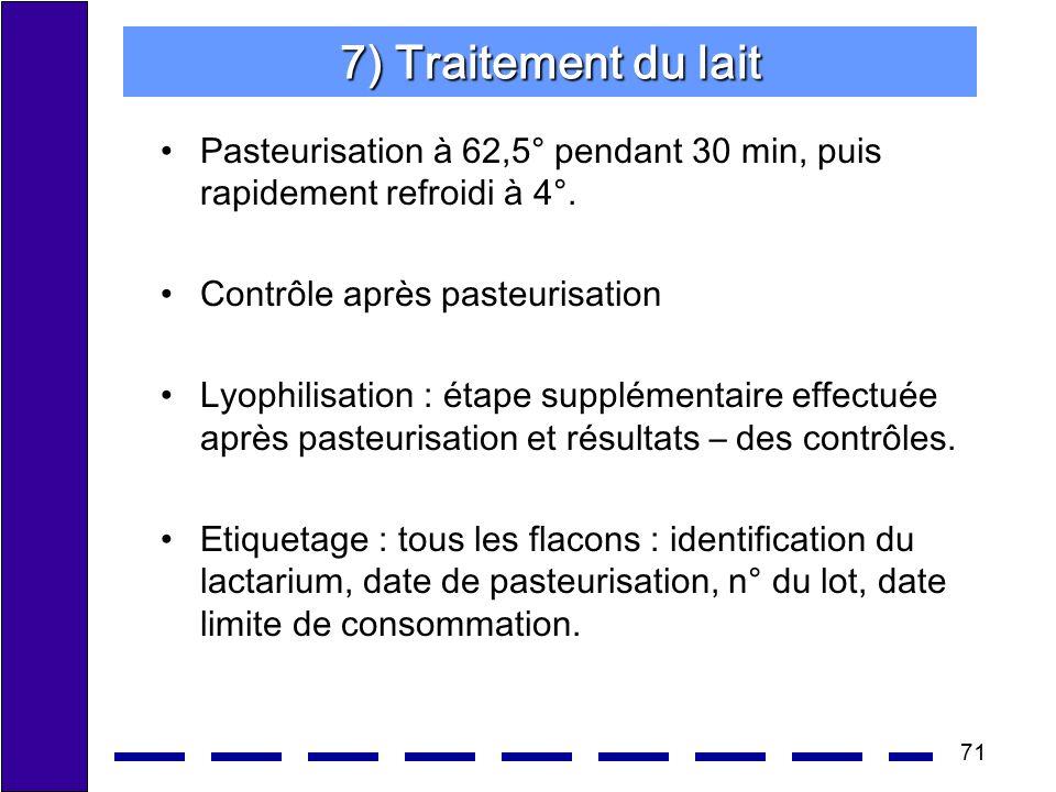 71 7) Traitement du lait Pasteurisation à 62,5° pendant 30 min, puis rapidement refroidi à 4°. Contrôle après pasteurisation Lyophilisation : étape su