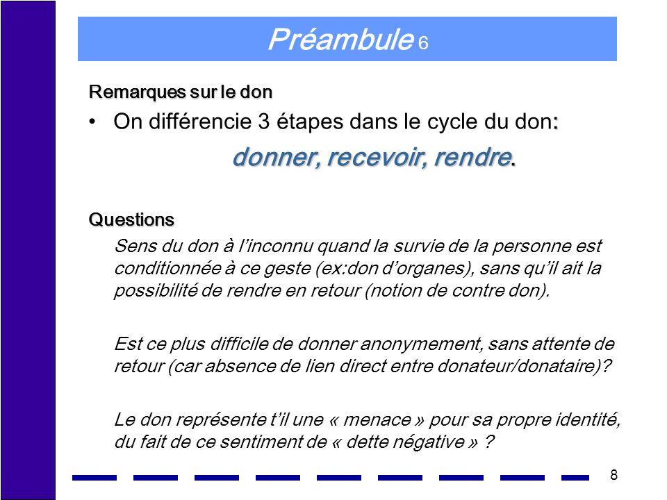 8 Préambule 6 Remarques sur le don :On différencie 3 étapes dans le cycle du don: donner, recevoir, rendre. Questions Sens du don à linconnu quand la