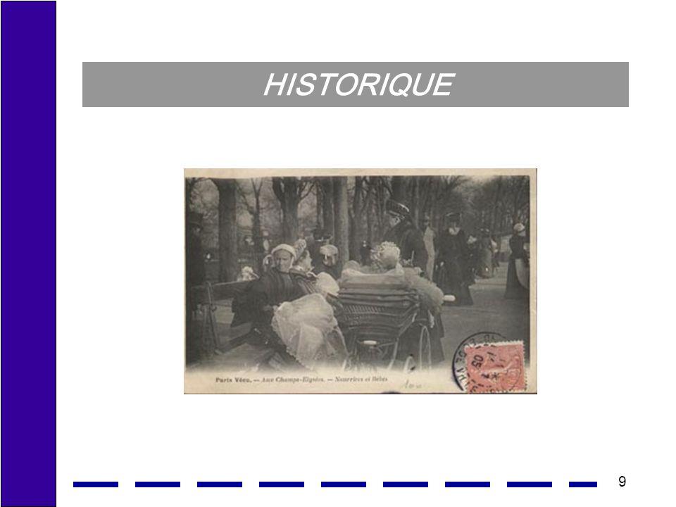 10 Historique 1 Jusquau début du XIXème, des nourrices sont employées pour allaiter les enfants des milieux aisés.