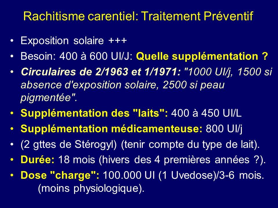 Rachitisme carentiel: Traitement Préventif Exposition solaire +++ Besoin: 400 à 600 UI/J: Quelle supplémentation ? Circulaires de 2/1963 et 1/1971: