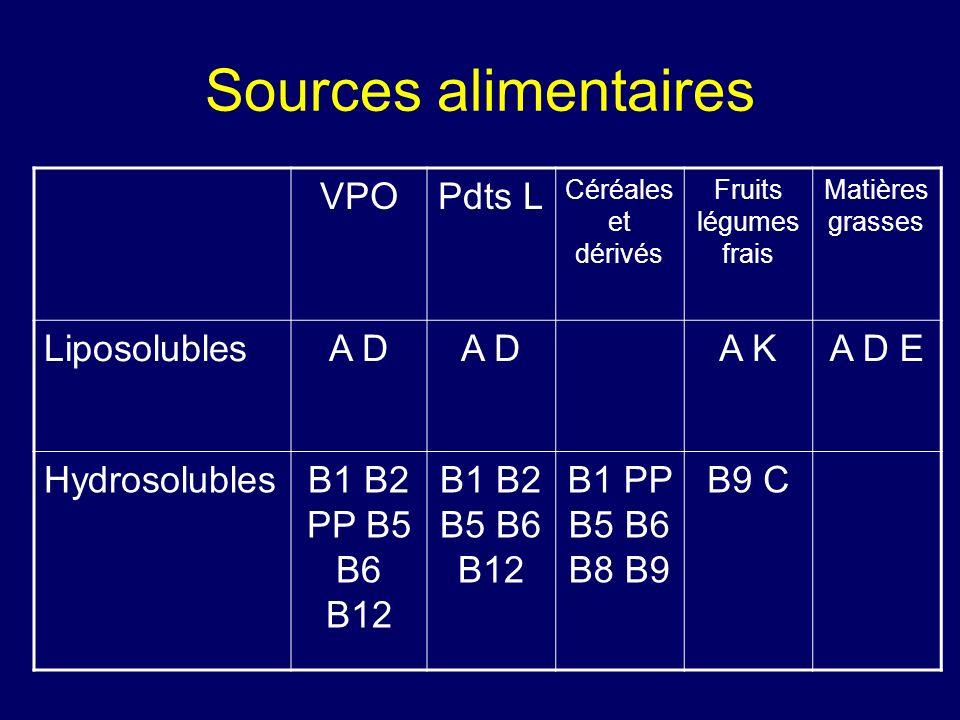 Sources alimentaires VPOPdts L Céréales et dérivés Fruits légumes frais Matières grasses LiposolublesA D A KA D E HydrosolublesB1 B2 PP B5 B6 B12 B1 B