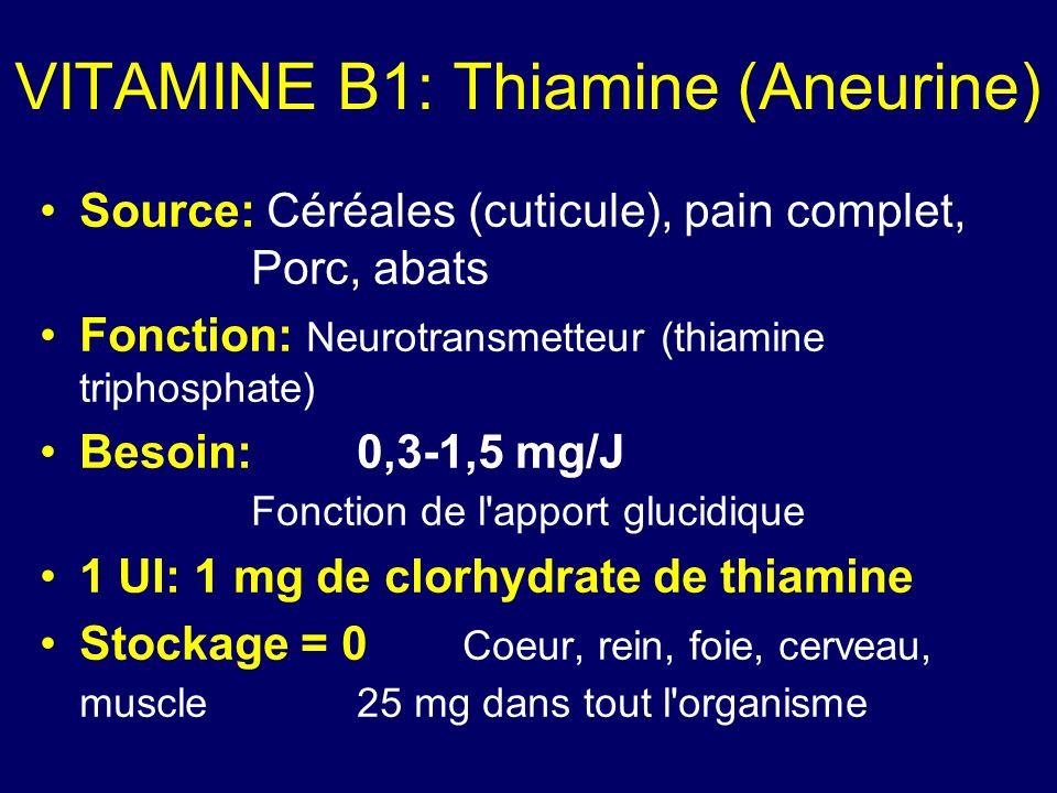 VITAMINE B1: Thiamine (Aneurine) Source: Céréales (cuticule), pain complet, Porc, abats Fonction: Neurotransmetteur (thiamine triphosphate) Besoin: 0,