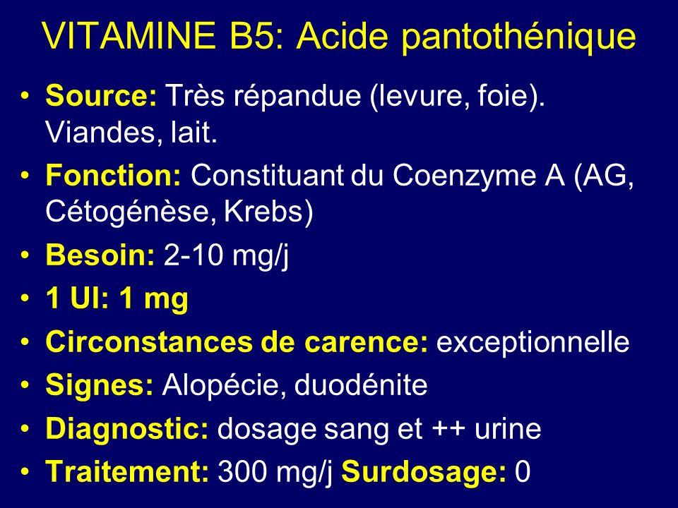 VITAMINE B5: Acide pantothénique Source: Très répandue (levure, foie). Viandes, lait. Fonction: Constituant du Coenzyme A (AG, Cétogénèse, Krebs) Beso