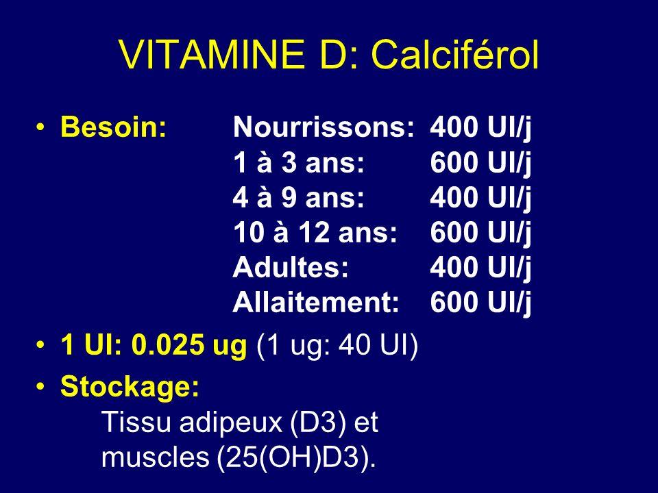 VITAMINE D: Calciférol Besoin:Nourrissons: 400 UI/j 1 à 3 ans:600 UI/j 4 à 9 ans:400 UI/j 10 à 12 ans:600 UI/j Adultes:400 UI/j Allaitement:600 UI/j 1