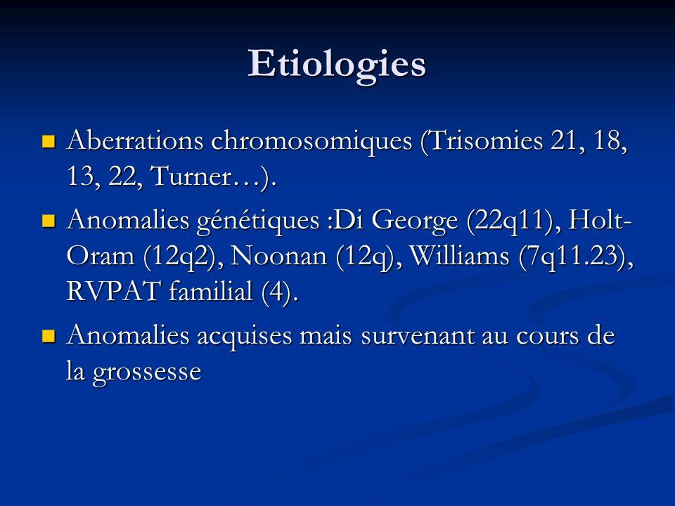Etiologies Aberrations chromosomiques (Trisomies 21, 18, 13, 22, Turner…). Aberrations chromosomiques (Trisomies 21, 18, 13, 22, Turner…). Anomalies g