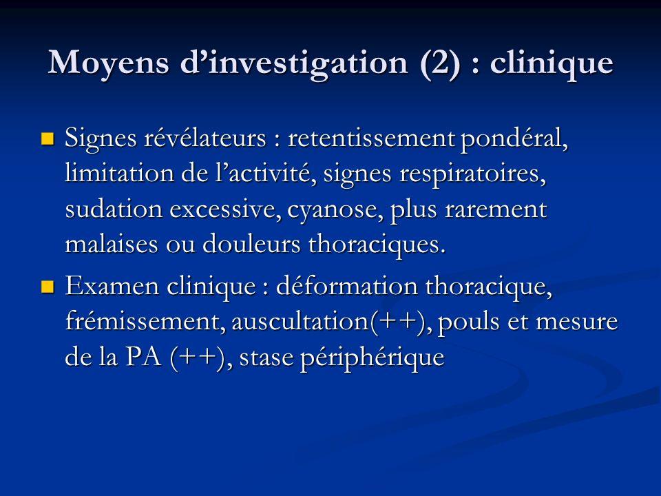Moyens dinvestigation (2) : clinique Signes révélateurs : retentissement pondéral, limitation de lactivité, signes respiratoires, sudation excessive,