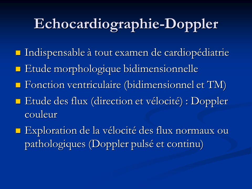 Echocardiographie-Doppler Indispensable à tout examen de cardiopédiatrie Indispensable à tout examen de cardiopédiatrie Etude morphologique bidimensio
