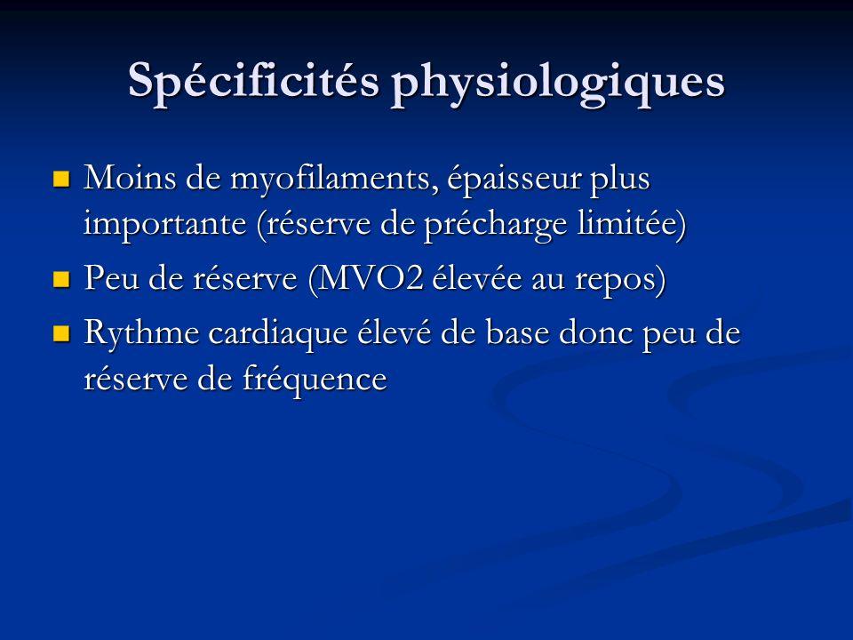Spécificités physiologiques Moins de myofilaments, épaisseur plus importante (réserve de précharge limitée) Moins de myofilaments, épaisseur plus impo