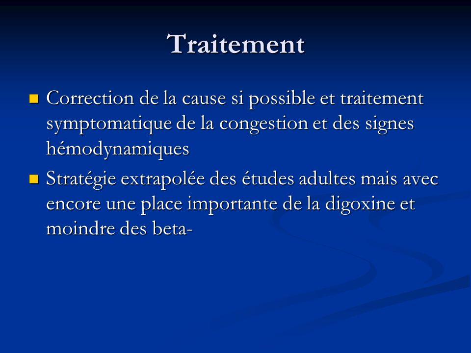 Traitement Correction de la cause si possible et traitement symptomatique de la congestion et des signes hémodynamiques Correction de la cause si poss
