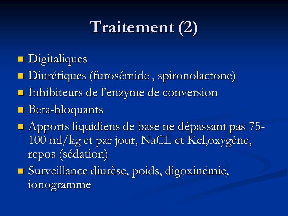 Traitement (2) Digitaliques Digitaliques Diurétiques (furosémide, spironolactone) Diurétiques (furosémide, spironolactone) Inhibiteurs de lenzyme de c