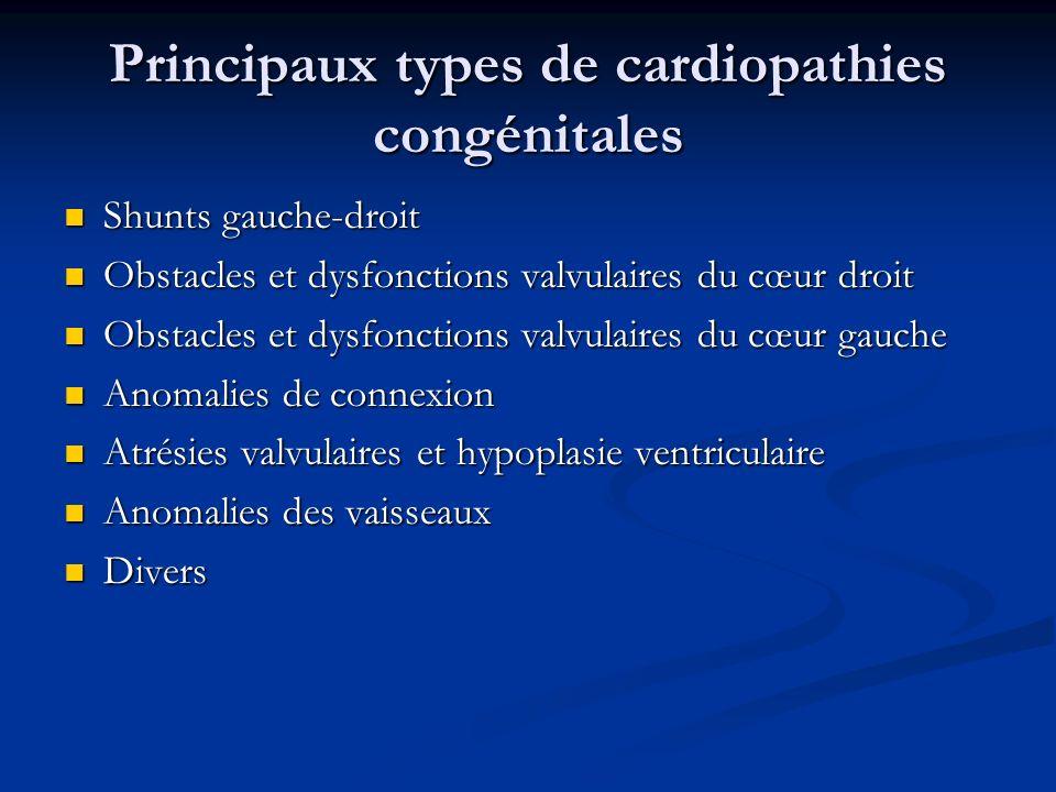 Principaux types de cardiopathies congénitales Shunts gauche-droit Shunts gauche-droit Obstacles et dysfonctions valvulaires du cœur droit Obstacles e